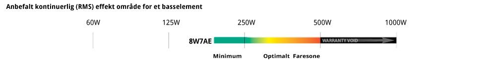 JL Audio 8W7AE watt skala
