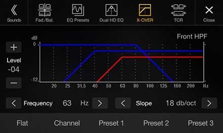 Delefilter instillinger på Skoda Ocavia 3 med X901D-OC3